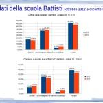 Autonomia andata Battisti