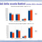 Autonomia ritorno Battisti